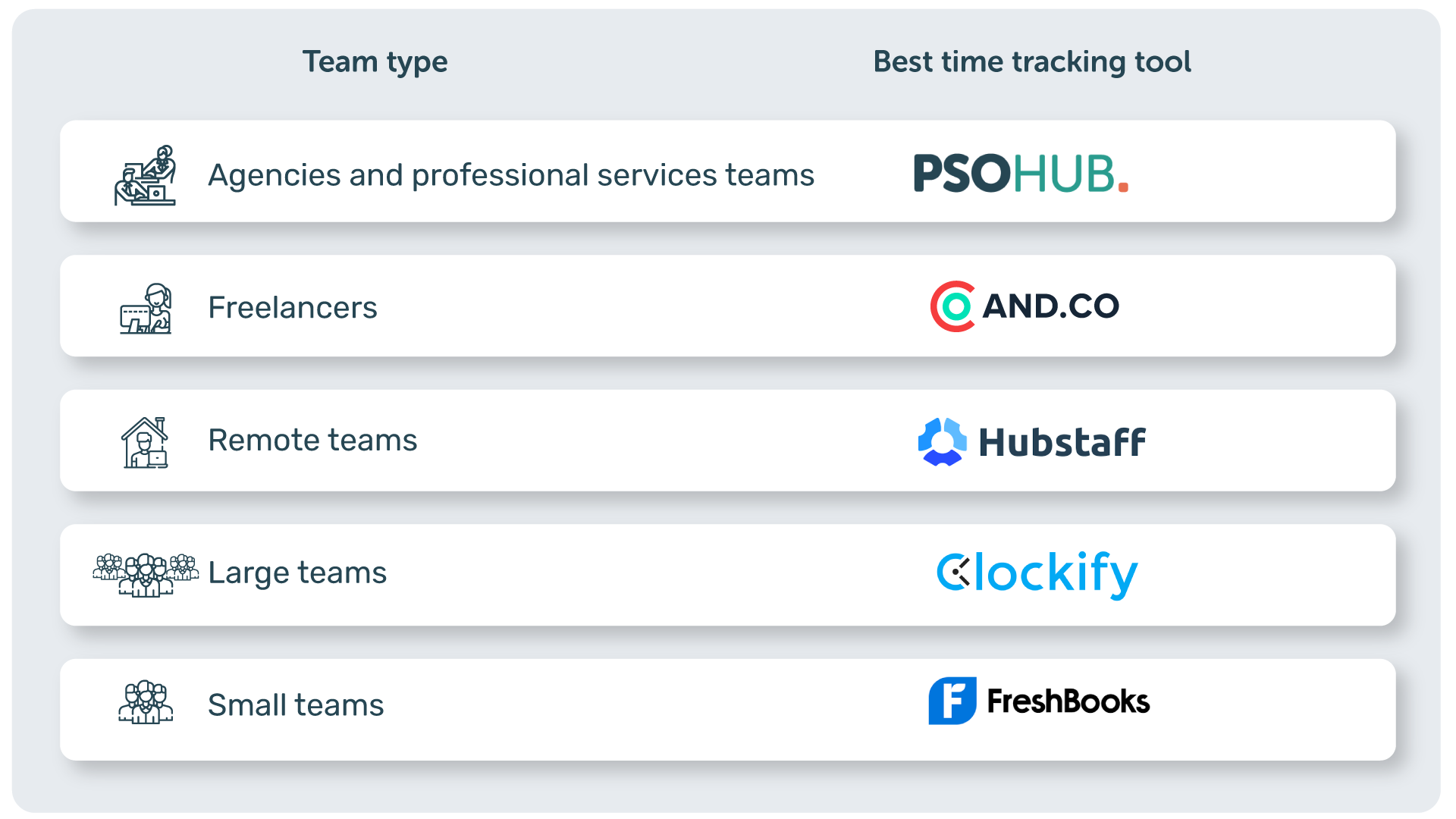 Best_Time_Tracking_tools