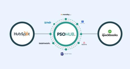 PSOHUB_Blog_Featured_General_15