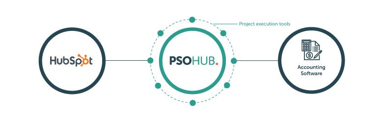 PSOHUB_TheHub02c