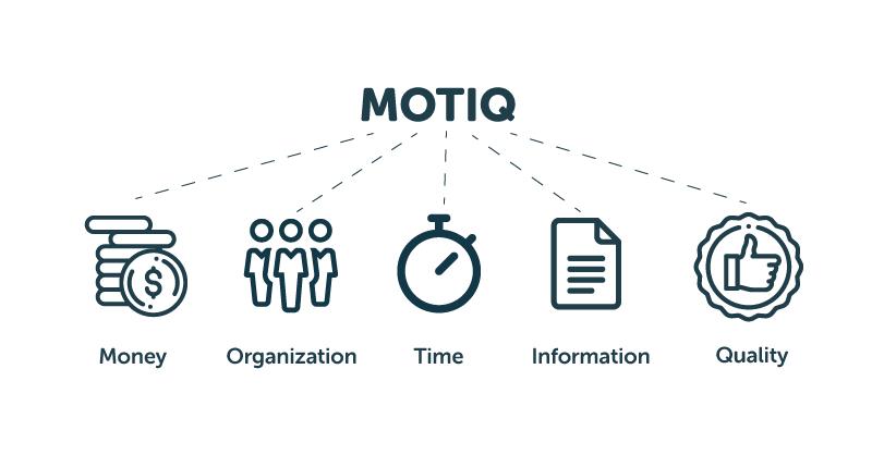 PSOHUB_Blog_Motiq3