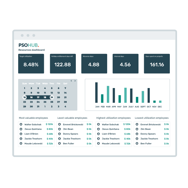PSOHUB_GRA_Features_ResourceDashboard_01