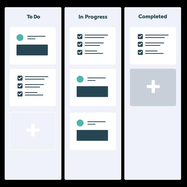 PSOHUB_GRA_Features_Taskboard-1