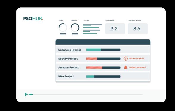 PSOHUB_Videoplayer_ProjectManagement
